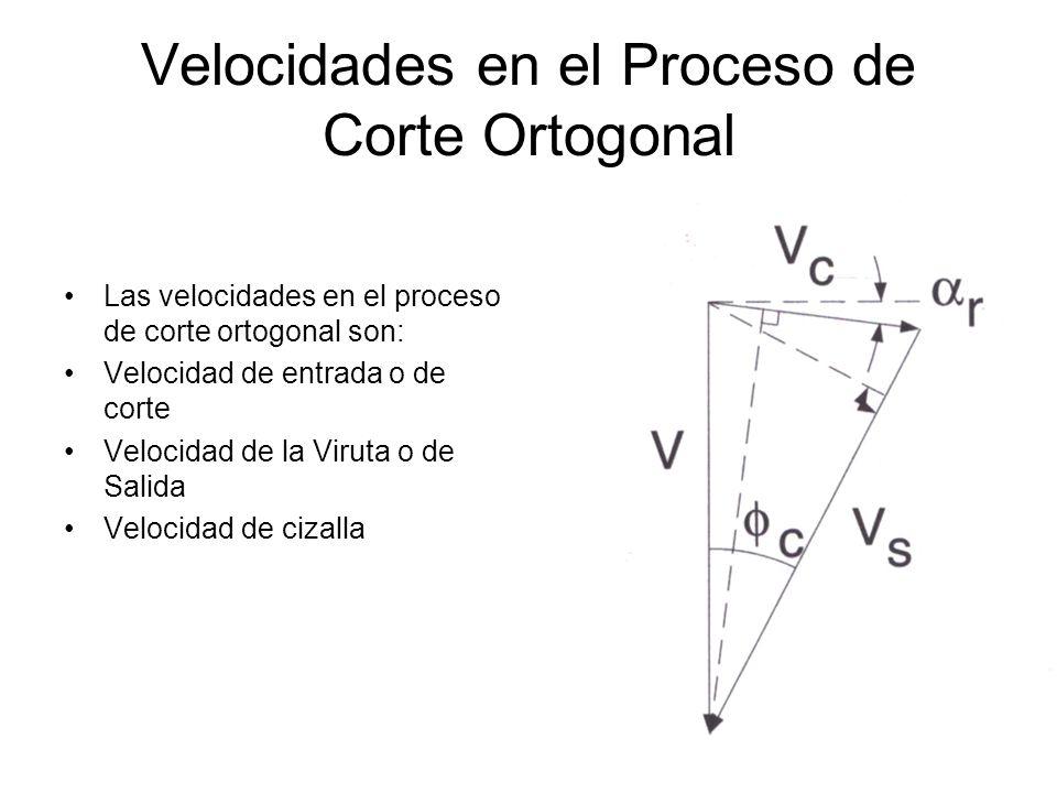 Velocidades en el Proceso de Corte Ortogonal Las velocidades en el proceso de corte ortogonal son: Velocidad de entrada o de corte Velocidad de la Vir