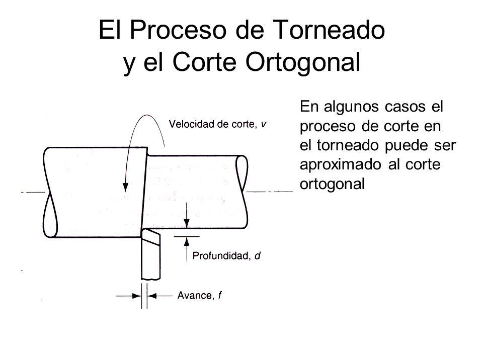 El Proceso de Torneado y el Corte Ortogonal En algunos casos el proceso de corte en el torneado puede ser aproximado al corte ortogonal