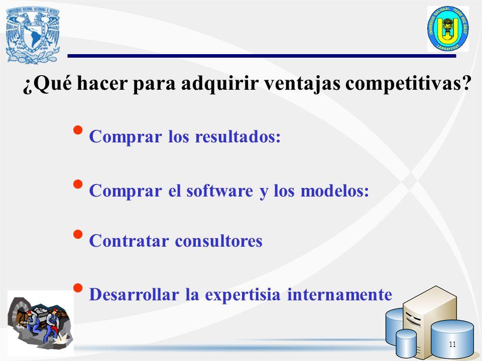11 ¿Qué hacer para adquirir ventajas competitivas? Comprar los resultados: Comprar el software y los modelos: Contratar consultores Desarrollar la exp