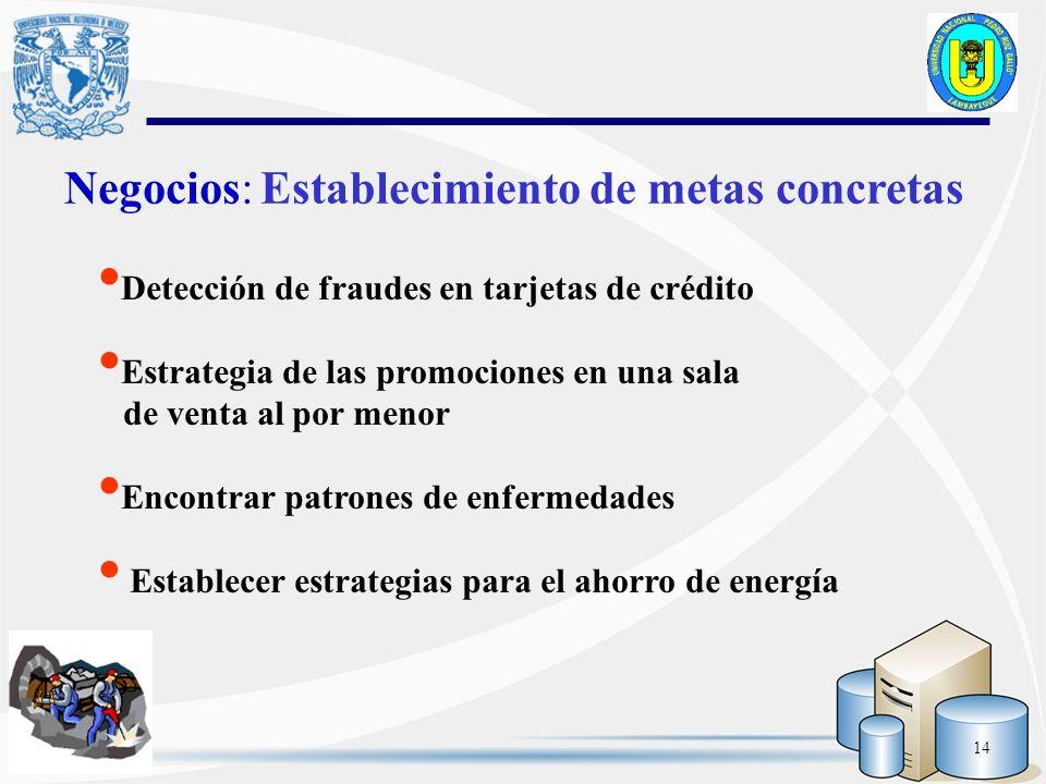 14 Negocios: Establecimiento de metas concretas Detección de fraudes en tarjetas de crédito Estrategia de las promociones en una sala de venta al por