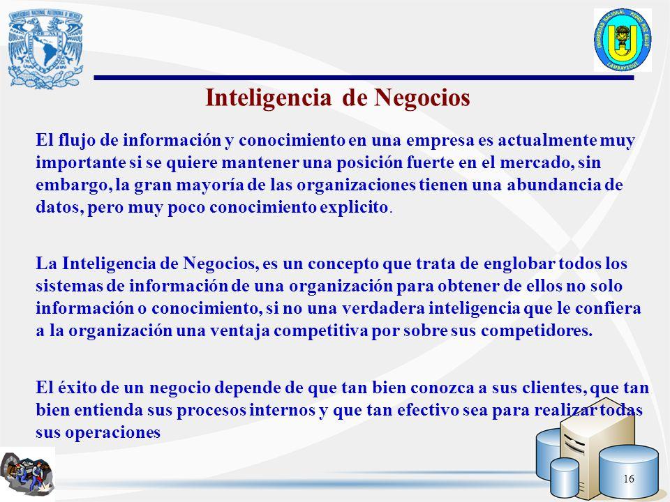 16 Inteligencia de Negocios El flujo de información y conocimiento en una empresa es actualmente muy importante si se quiere mantener una posición fue