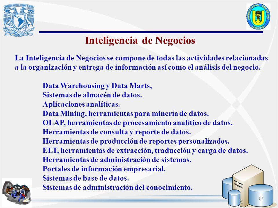 17 Inteligencia de Negocios La Inteligencia de Negocios se compone de todas las actividades relacionadas a la organización y entrega de información as