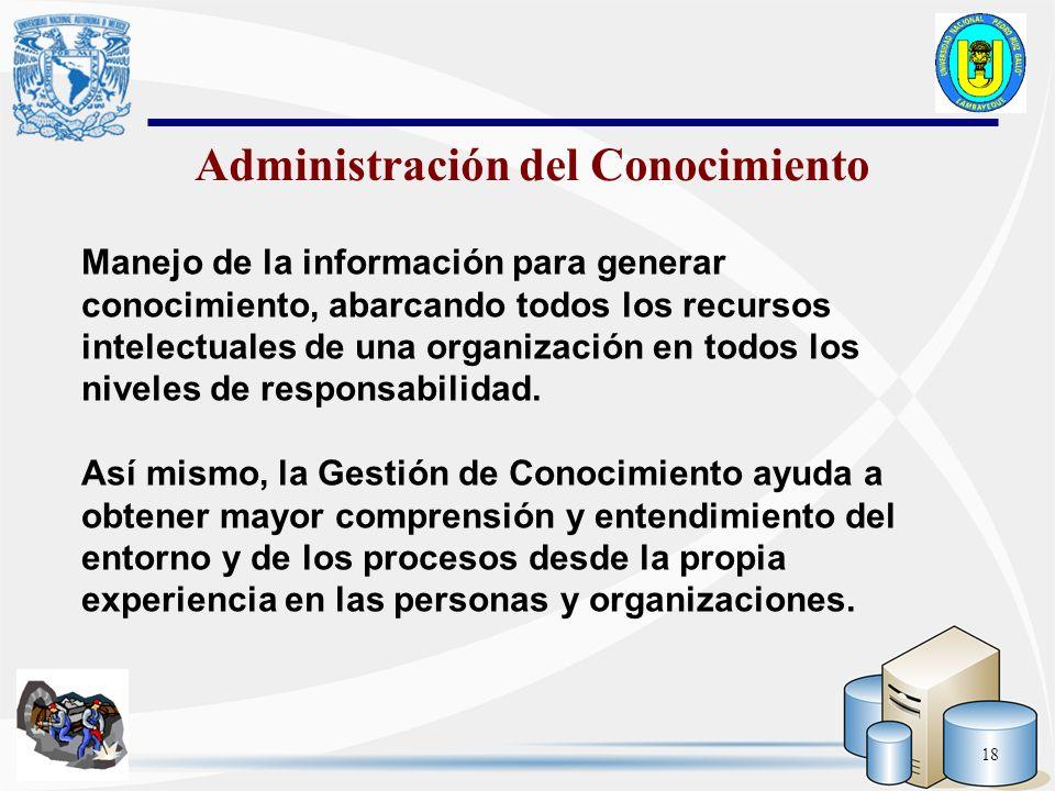 18 Administración del Conocimiento Manejo de la información para generar conocimiento, abarcando todos los recursos intelectuales de una organización