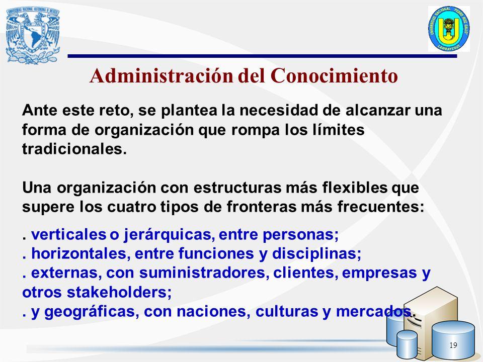 19 Administración del Conocimiento Ante este reto, se plantea la necesidad de alcanzar una forma de organización que rompa los límites tradicionales.