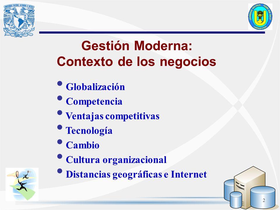 2 Gestión Moderna: Contexto de los negocios Globalización Competencia Ventajas competitivas Tecnología Cambio Cultura organizacional Distancias geográ