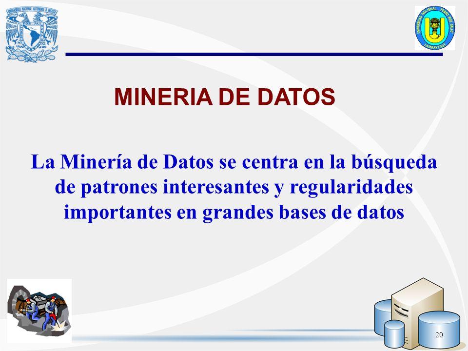 20 La Minería de Datos se centra en la búsqueda de patrones interesantes y regularidades importantes en grandes bases de datos MINERIA DE DATOS