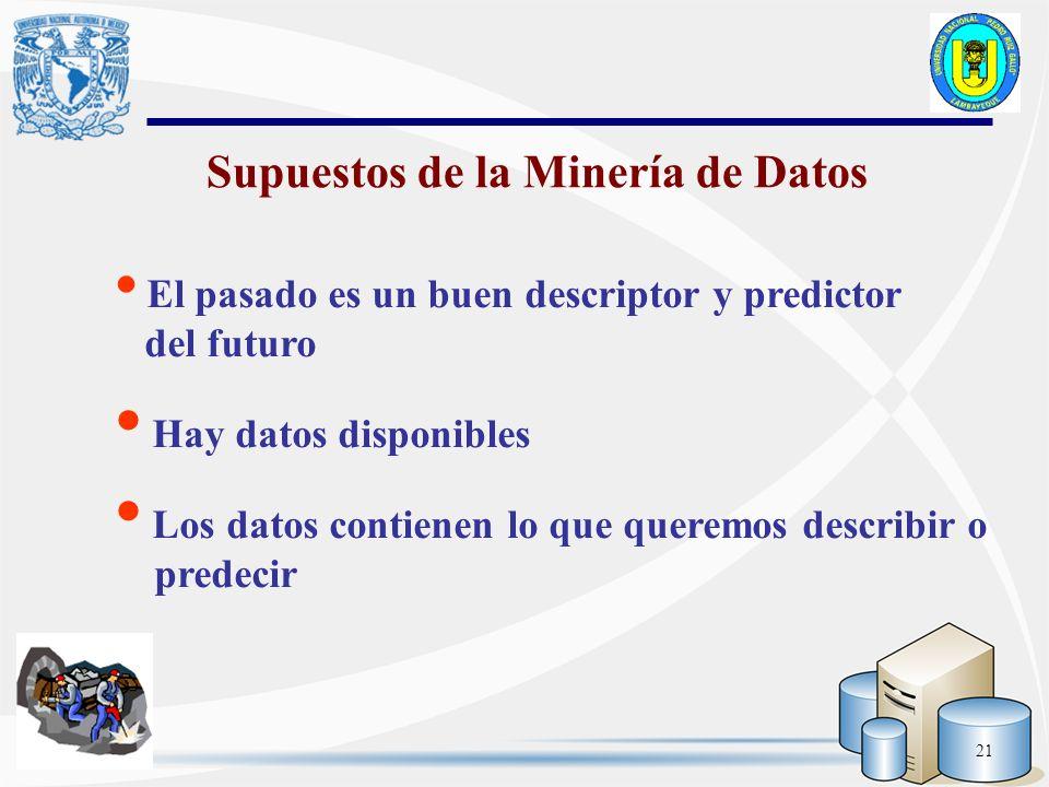 21 Supuestos de la Minería de Datos El pasado es un buen descriptor y predictor del futuro Hay datos disponibles Los datos contienen lo que queremos d