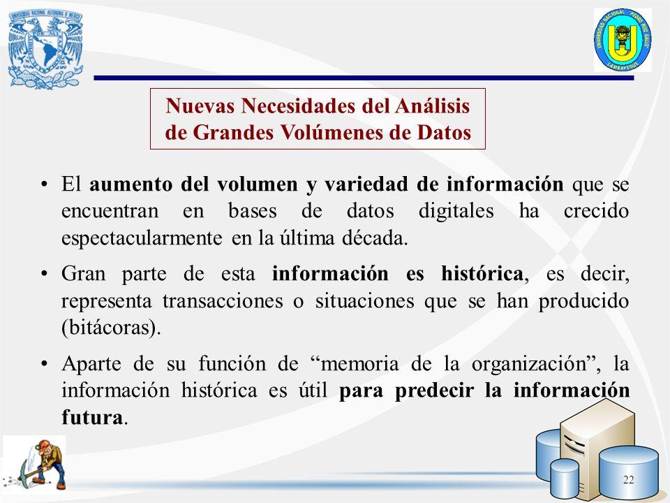22 El aumento del volumen y variedad de información que se encuentran en bases de datos digitales ha crecido espectacularmente en la última década. Gr