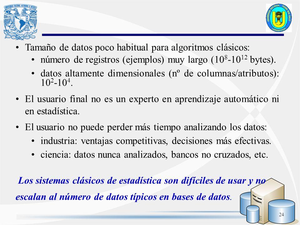 24 Tamaño de datos poco habitual para algoritmos clásicos: número de registros (ejemplos) muy largo (10 8 -10 12 bytes). datos altamente dimensionales