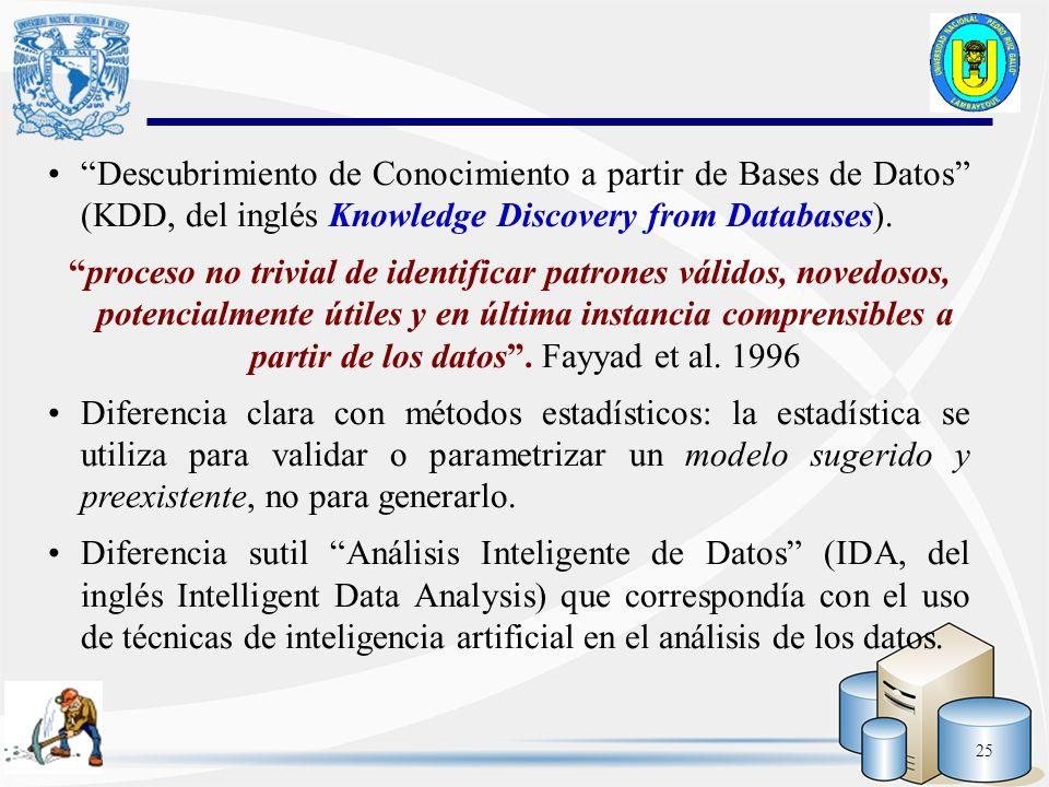 25 Descubrimiento de Conocimiento a partir de Bases de Datos (KDD, del inglés Knowledge Discovery from Databases). proceso no trivial de identificar p