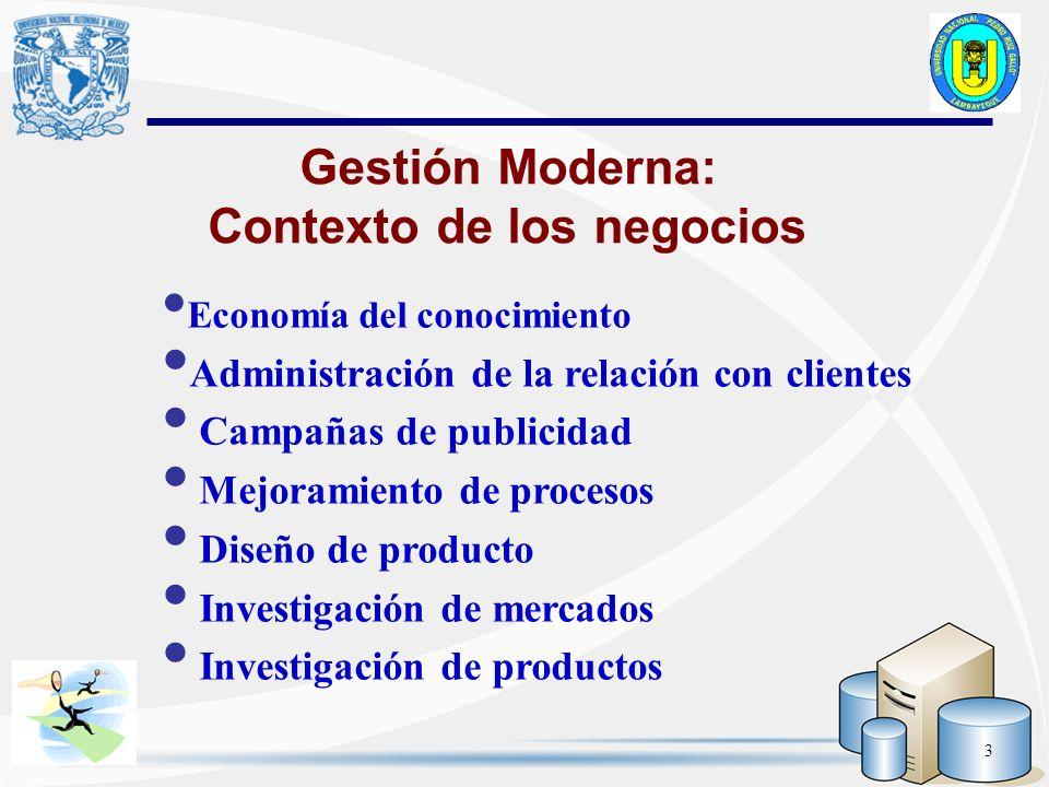 3 Gestión Moderna: Contexto de los negocios Economía del conocimiento Administración de la relación con clientes Campañas de publicidad Mejoramiento d