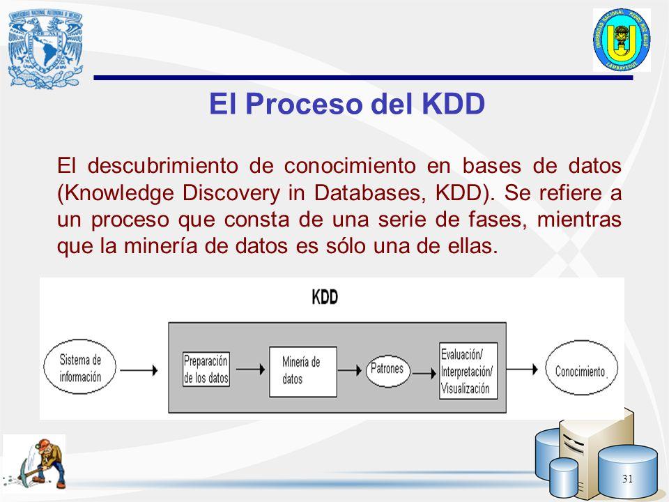 31 El descubrimiento de conocimiento en bases de datos (Knowledge Discovery in Databases, KDD). Se refiere a un proceso que consta de una serie de fas