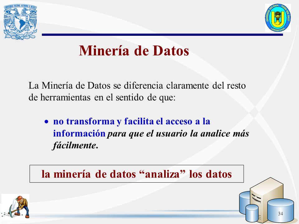 34 La Minería de Datos se diferencia claramente del resto de herramientas en el sentido de que: no transforma y facilita el acceso a la información pa