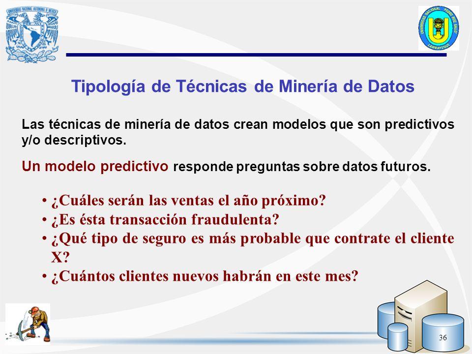36 Las técnicas de minería de datos crean modelos que son predictivos y/o descriptivos. Un modelo predictivo responde preguntas sobre datos futuros. ¿