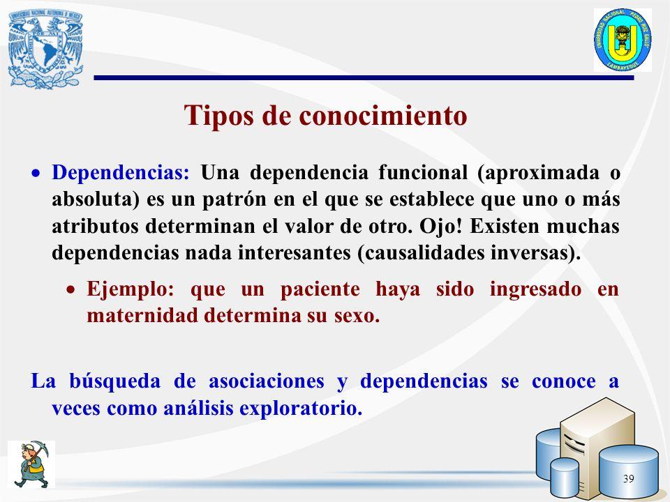 39 Tipos de conocimiento Dependencias: Una dependencia funcional (aproximada o absoluta) es un patrón en el que se establece que uno o más atributos d