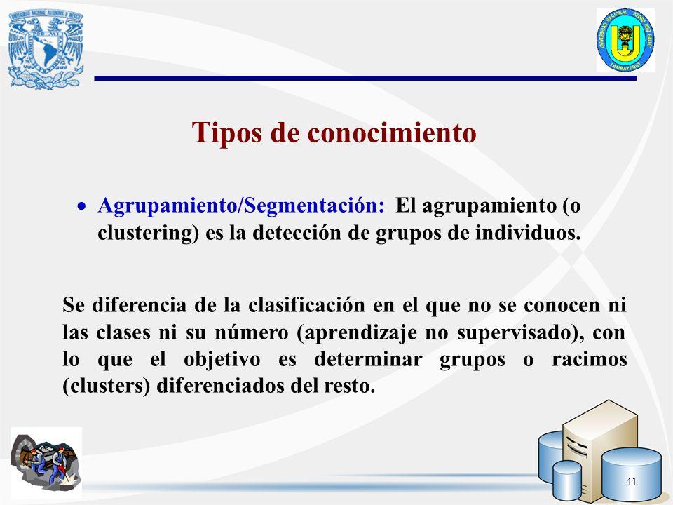 41 Tipos de conocimiento Agrupamiento/Segmentación: El agrupamiento (o clustering) es la detección de grupos de individuos. Se diferencia de la clasif