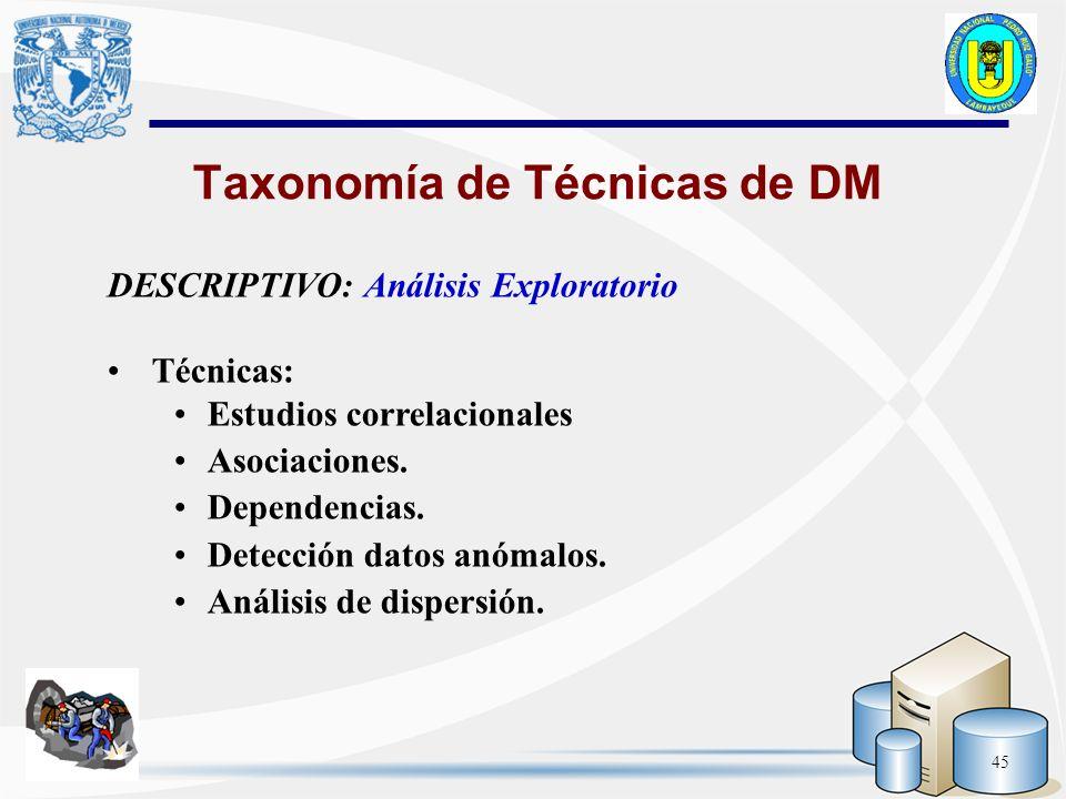 45 DESCRIPTIVO: Análisis Exploratorio Técnicas: Estudios correlacionales Asociaciones. Dependencias. Detección datos anómalos. Análisis de dispersión.