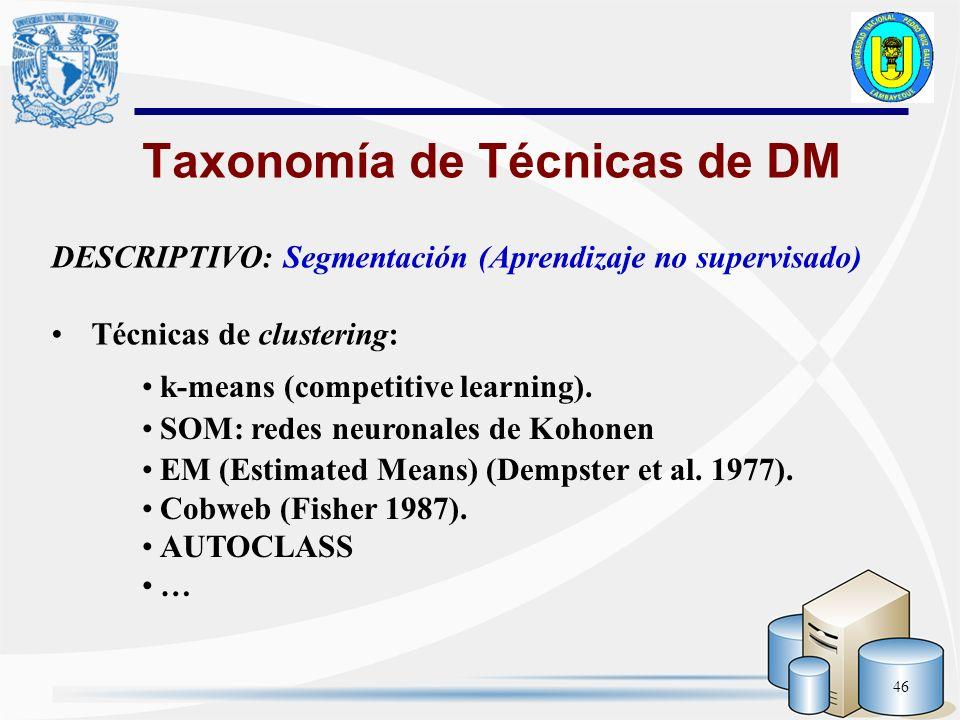 46 DESCRIPTIVO: Segmentación (Aprendizaje no supervisado) Técnicas de clustering: k-means (competitive learning). SOM: redes neuronales de Kohonen EM