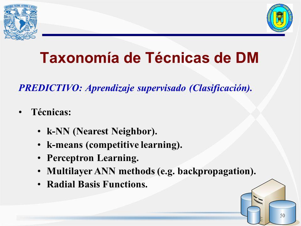 50 PREDICTIVO: Aprendizaje supervisado (Clasificación). Técnicas: k-NN (Nearest Neighbor). k-means (competitive learning). Perceptron Learning. Multil