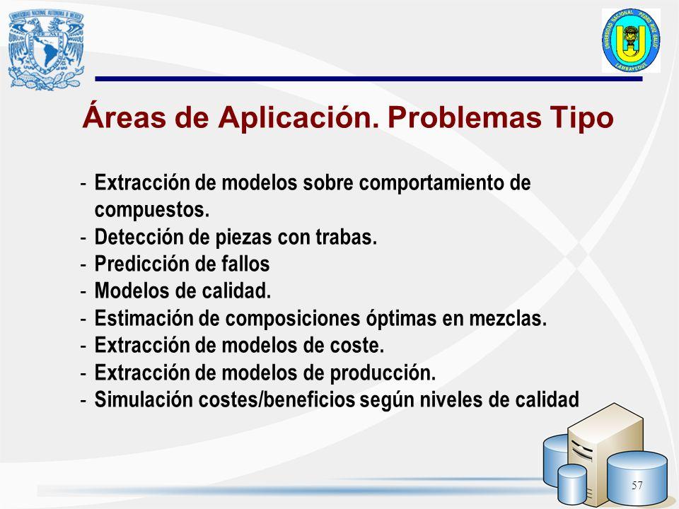 57 - Extracción de modelos sobre comportamiento de compuestos. - Detección de piezas con trabas. - Predicción de fallos - Modelos de calidad. - Estima