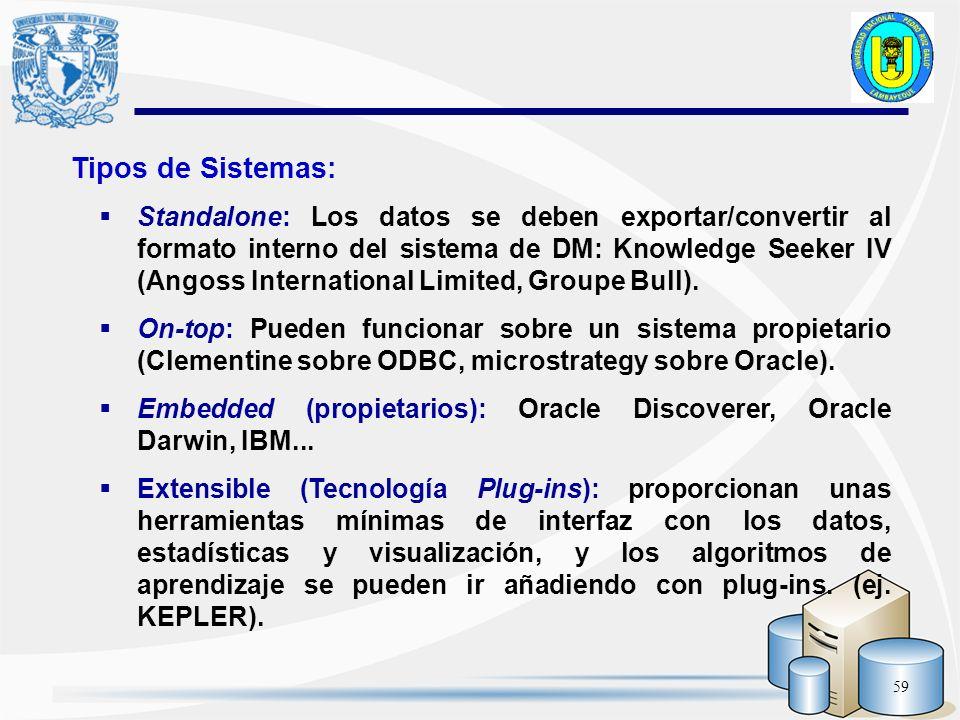 59 Tipos de Sistemas: Standalone: Los datos se deben exportar/convertir al formato interno del sistema de DM: Knowledge Seeker IV (Angoss Internationa