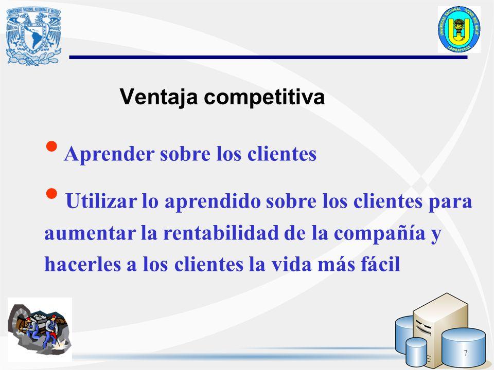 7 Ventaja competitiva Aprender sobre los clientes Utilizar lo aprendido sobre los clientes para aumentar la rentabilidad de la compañía y hacerles a l