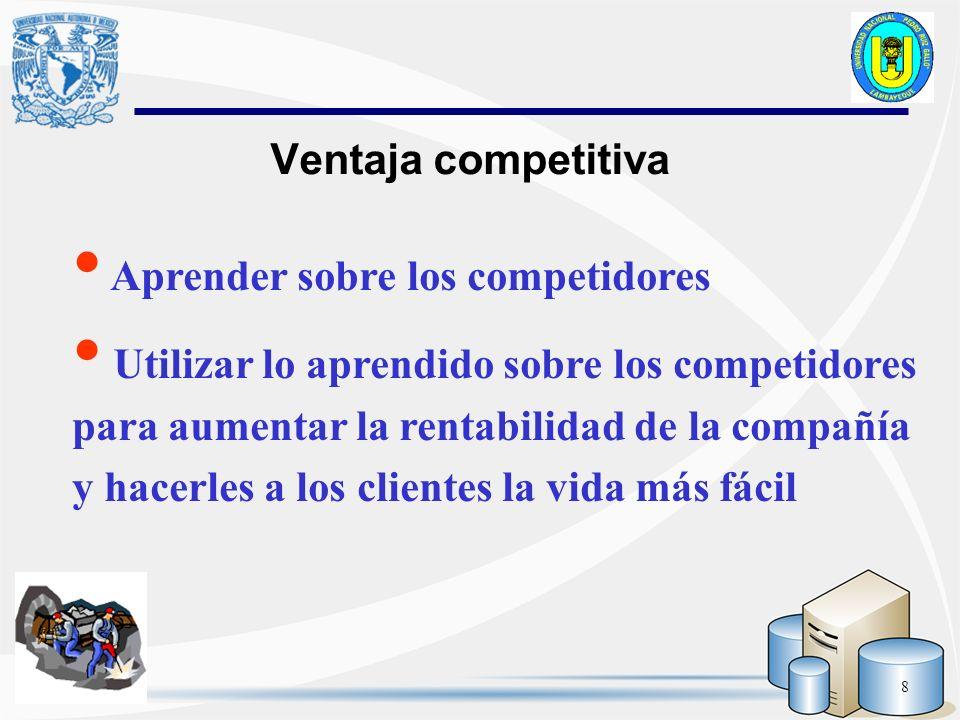 8 Ventaja competitiva Aprender sobre los competidores Utilizar lo aprendido sobre los competidores para aumentar la rentabilidad de la compañía y hace