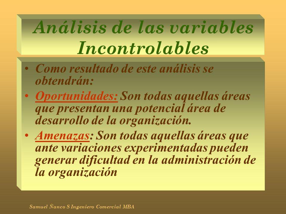 Análisis de las variables Incontrolables Como resultado de este análisis se obtendrán: Oportunidades: Son todas aquellas áreas que presentan una poten