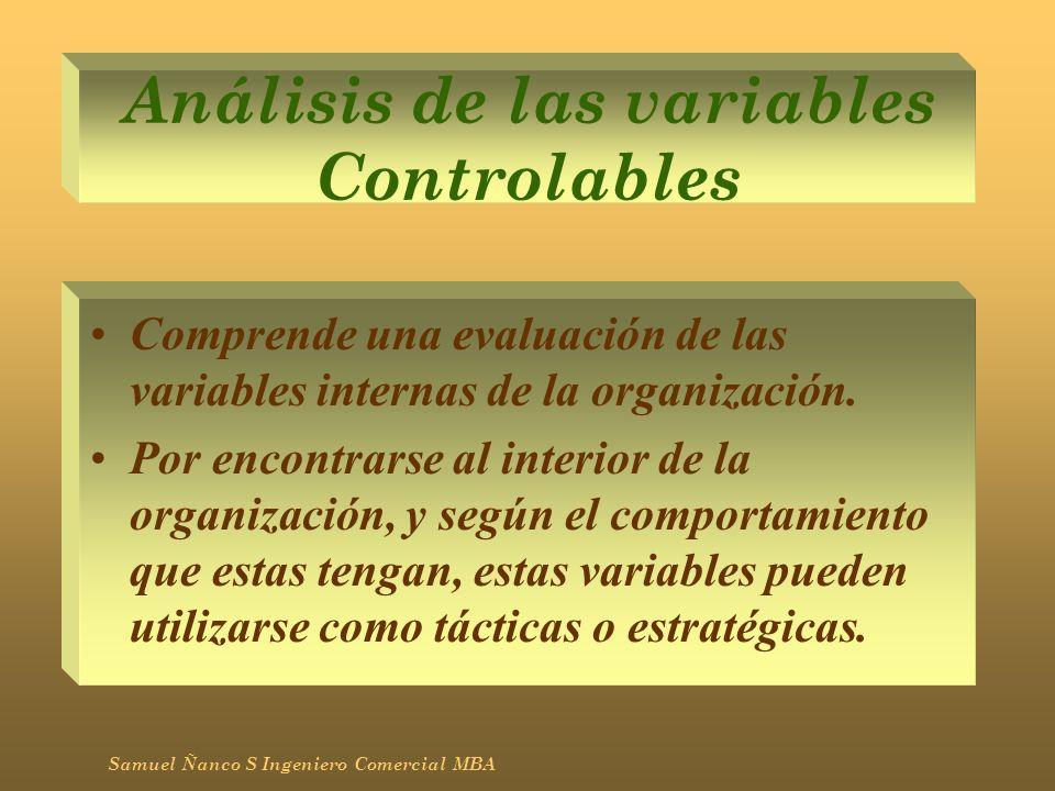 Análisis de las variables Controlables Comprende una evaluación de las variables internas de la organización. Por encontrarse al interior de la organi