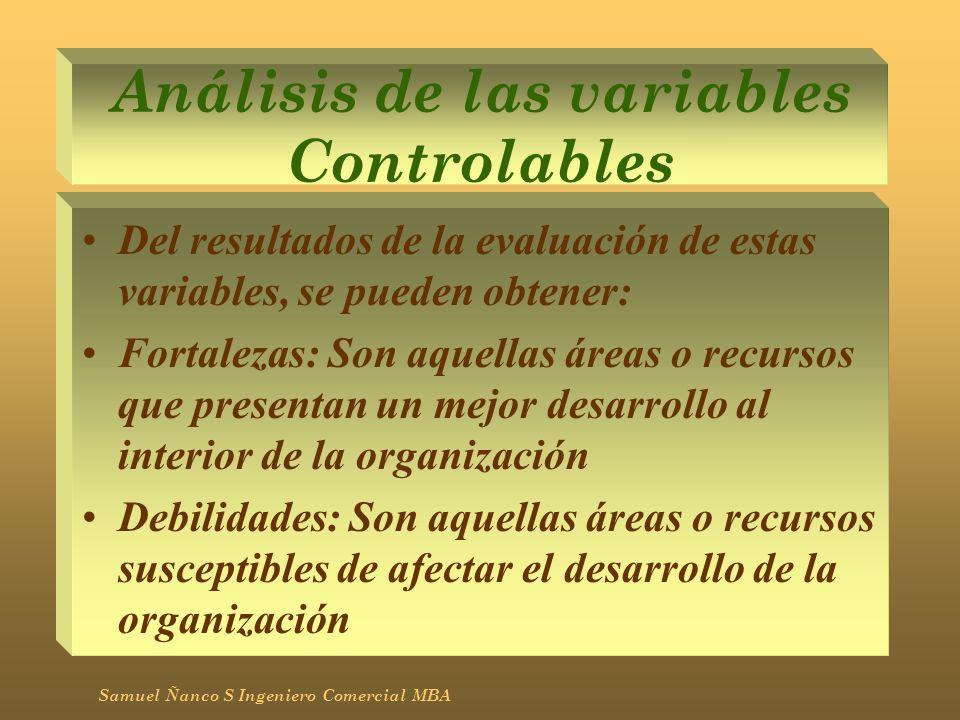 Análisis de las variables Controlables Del resultados de la evaluación de estas variables, se pueden obtener: Fortalezas: Son aquellas áreas o recurso