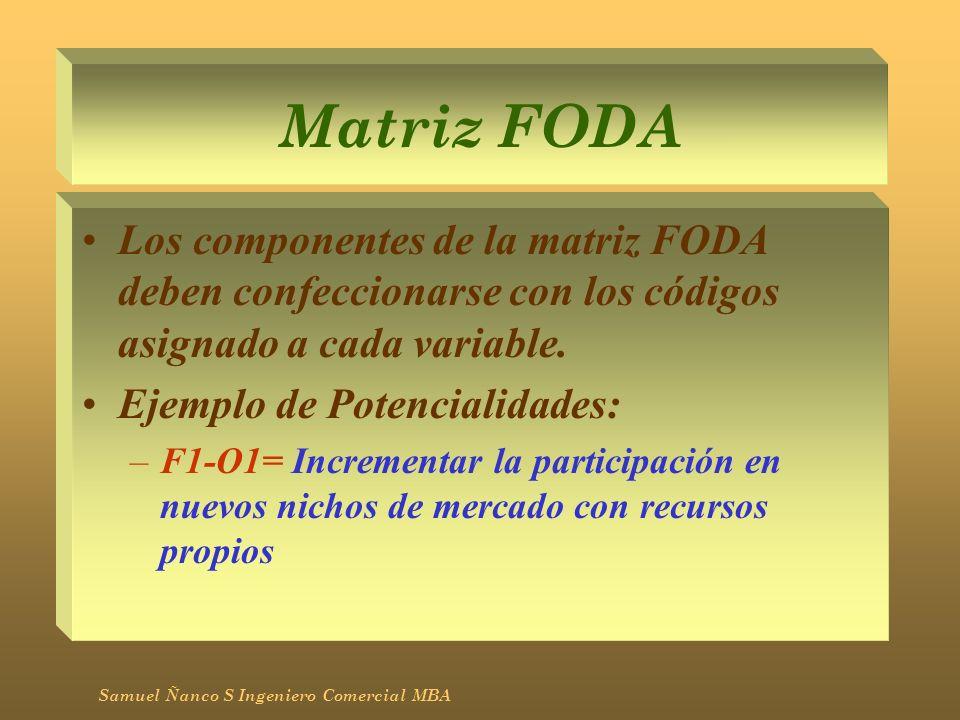 Matriz FODA Los componentes de la matriz FODA deben confeccionarse con los códigos asignado a cada variable. Ejemplo de Potencialidades: –F1-O1= Incre