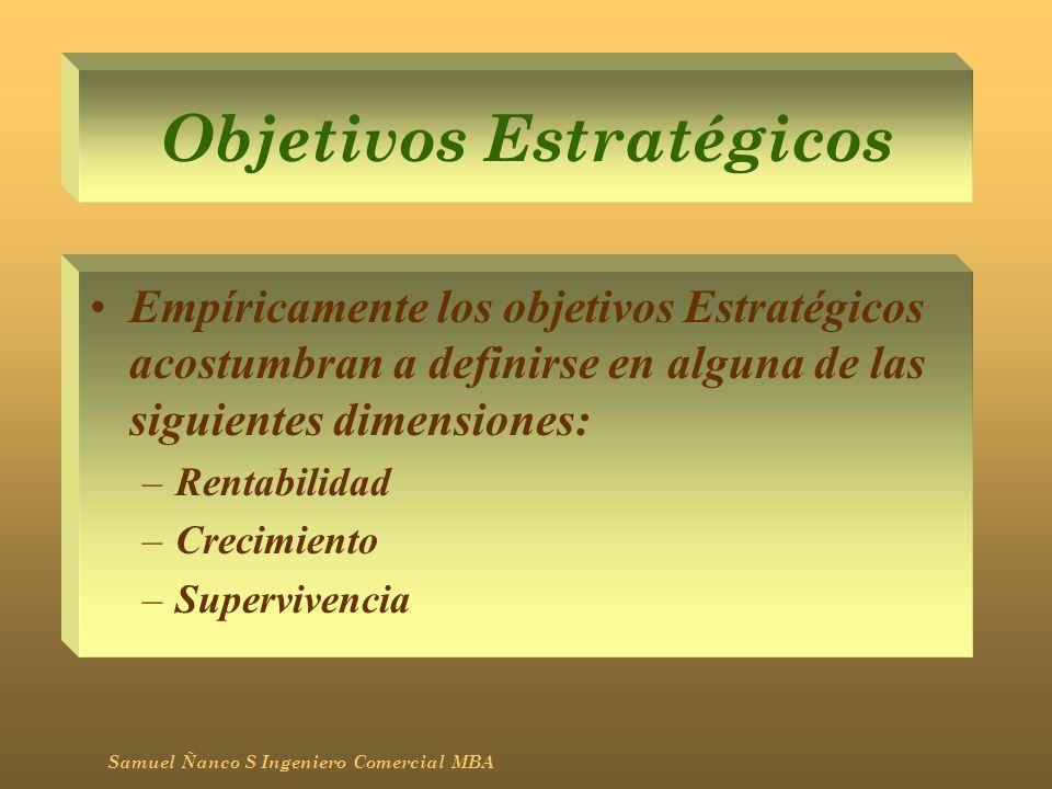 Objetivos Estratégicos Empíricamente los objetivos Estratégicos acostumbran a definirse en alguna de las siguientes dimensiones: –Rentabilidad –Crecim
