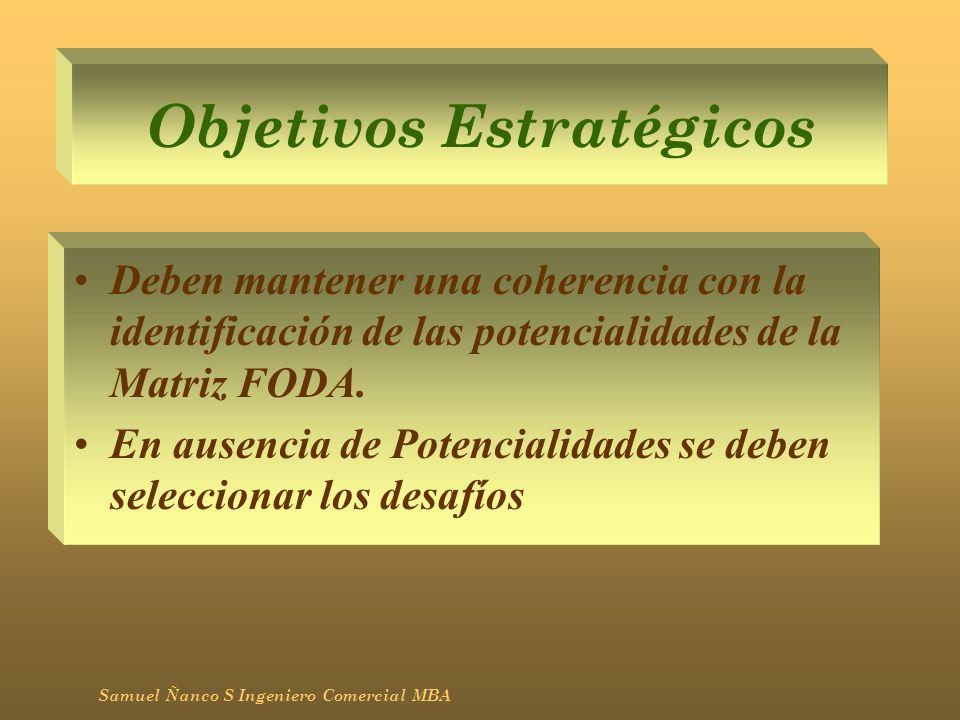 Objetivos Estratégicos Deben mantener una coherencia con la identificación de las potencialidades de la Matriz FODA. En ausencia de Potencialidades se