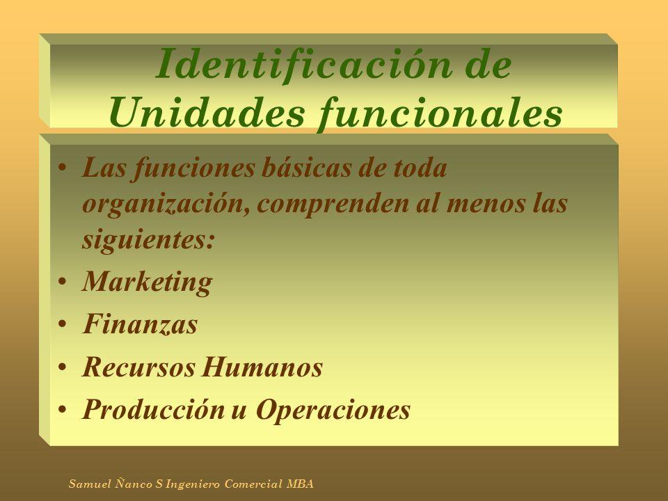 Identificación de Unidades funcionales Las funciones básicas de toda organización, comprenden al menos las siguientes: Marketing Finanzas Recursos Hum