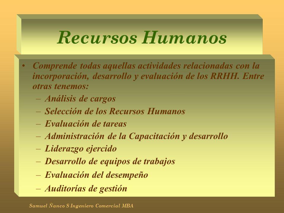 Recursos Humanos Comprende todas aquellas actividades relacionadas con la incorporación, desarrollo y evaluación de los RRHH. Entre otras tenemos: –An