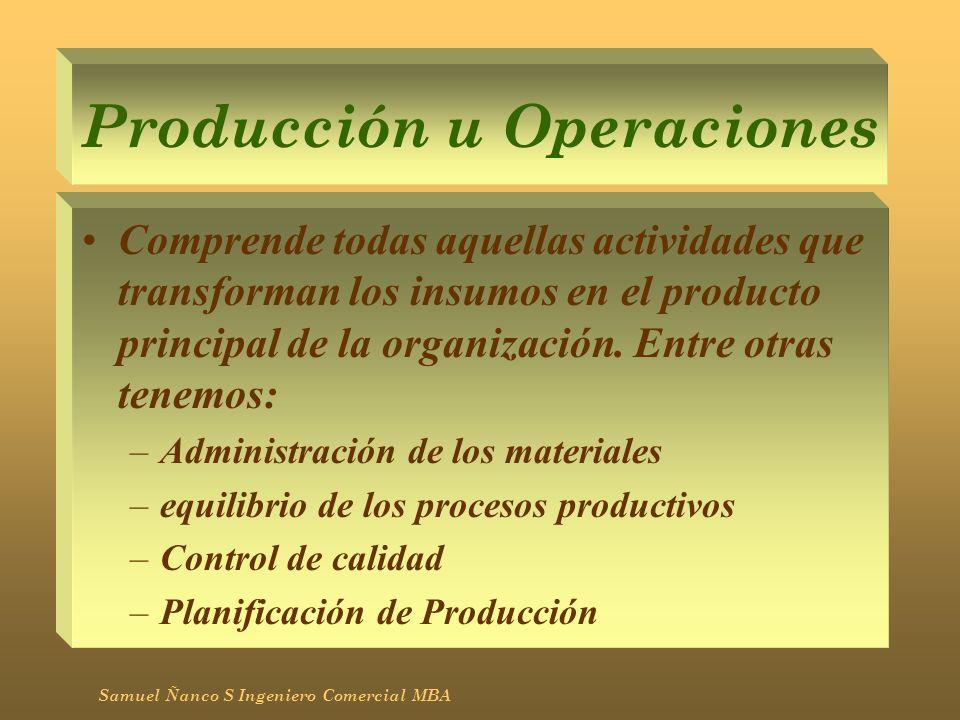 Producción u Operaciones Comprende todas aquellas actividades que transforman los insumos en el producto principal de la organización. Entre otras ten