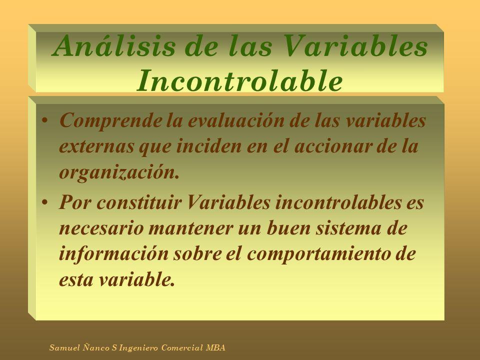 Análisis de las Variables Incontrolable Comprende la evaluación de las variables externas que inciden en el accionar de la organización. Por constitui