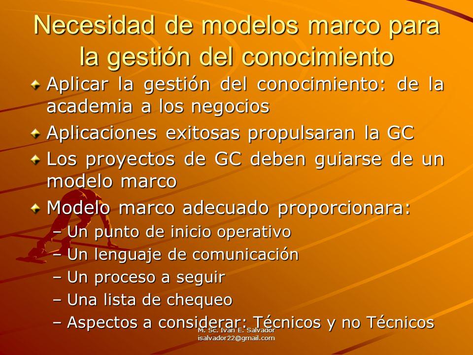 M. Sc. Iván E. Salvador isalvador22@gmail.com Necesidad de modelos marco para la gestión del conocimiento Aplicar la gestión del conocimiento: de la a