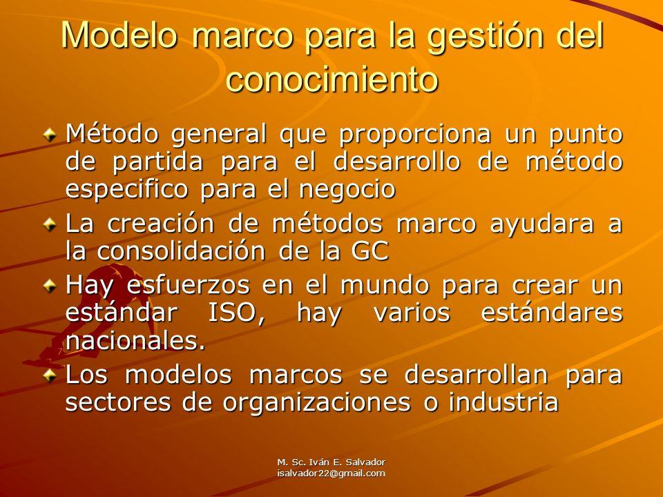 M. Sc. Iván E. Salvador isalvador22@gmail.com Modelo marco para la gestión del conocimiento Método general que proporciona un punto de partida para el