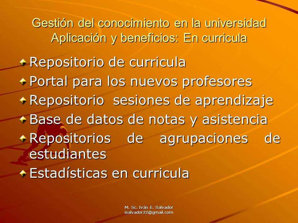 M. Sc. Iván E. Salvador isalvador22@gmail.com Repositorio de curricula Portal para los nuevos profesores Repositorio sesiones de aprendizaje Base de d