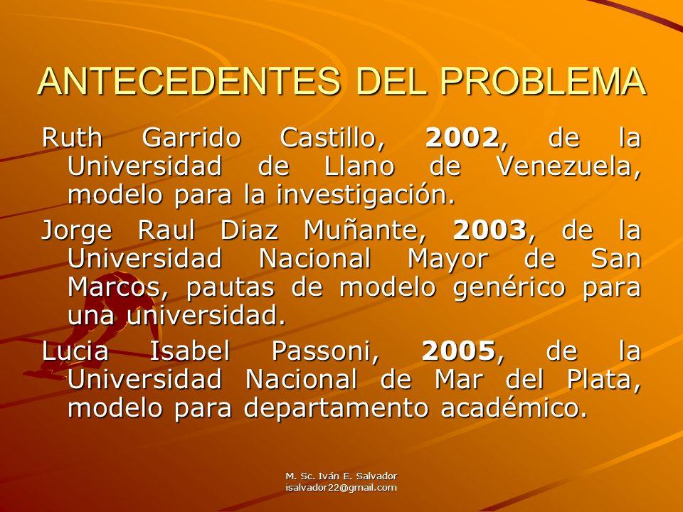M. Sc. Iván E. Salvador isalvador22@gmail.com ANTECEDENTES DEL PROBLEMA Ruth Garrido Castillo, 2002, de la Universidad de Llano de Venezuela, modelo p