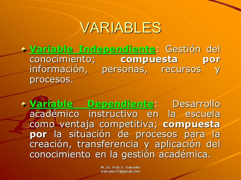 M. Sc. Iván E. Salvador isalvador22@gmail.com VARIABLES Variable Independiente: Gestión del conocimiento; compuesta por información, personas, recurso