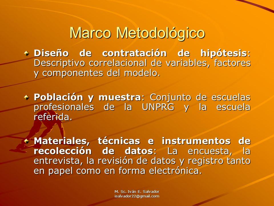 M. Sc. Iván E. Salvador isalvador22@gmail.com Marco Metodológico Diseño de contratación de hipótesis: Descriptivo correlacional de variables, factores