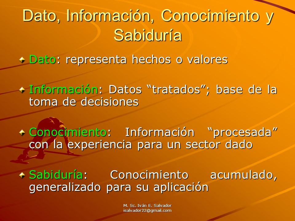 Dato, Información, Conocimiento y Sabiduría Dato: representa hechos o valores Información: Datos tratados; base de la toma de decisiones Conocimiento: