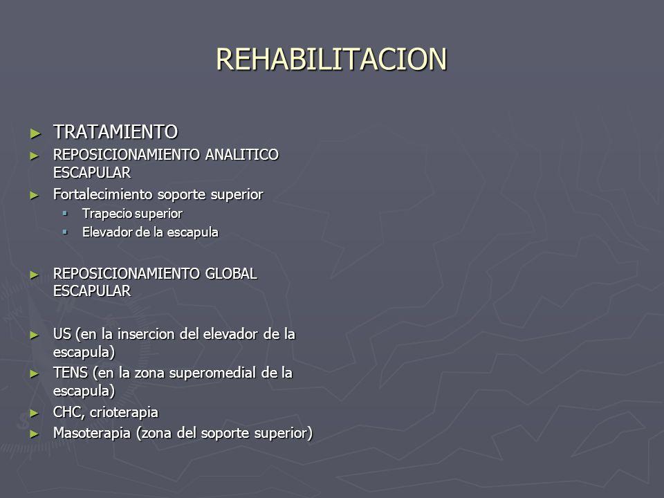 REHABILITACION TRATAMIENTO TRATAMIENTO REPOSICIONAMIENTO ANALITICO ESCAPULAR REPOSICIONAMIENTO ANALITICO ESCAPULAR Fortalecimiento soporte superior Fo