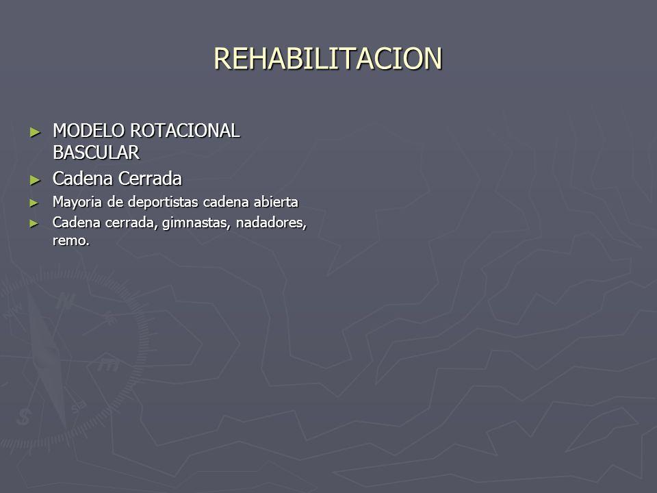 REHABILITACION MODELO ROTACIONAL BASCULAR MODELO ROTACIONAL BASCULAR Cadena Cerrada Cadena Cerrada Mayoria de deportistas cadena abierta Mayoria de de