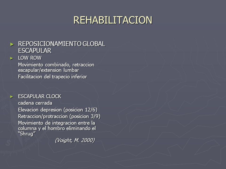 REHABILITACION REPOSICIONAMIENTO GLOBAL ESCAPULAR REPOSICIONAMIENTO GLOBAL ESCAPULAR LOW ROW LOW ROW Movimiento combinado, retraccion escapular/extens