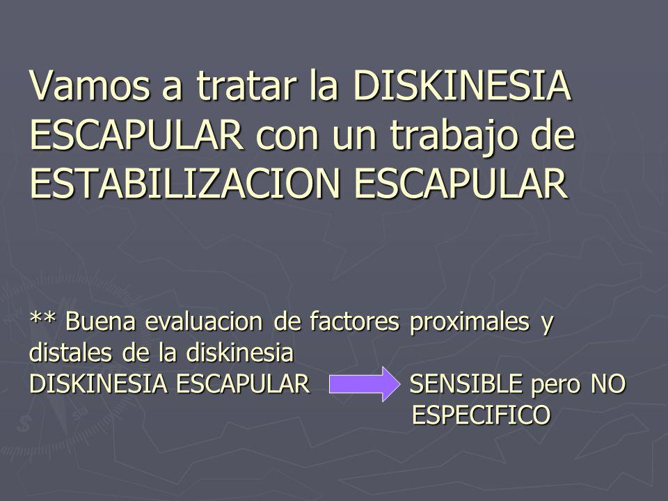 Vamos a tratar la DISKINESIA ESCAPULAR con un trabajo de ESTABILIZACION ESCAPULAR ** Buena evaluacion de factores proximales y distales de la diskines