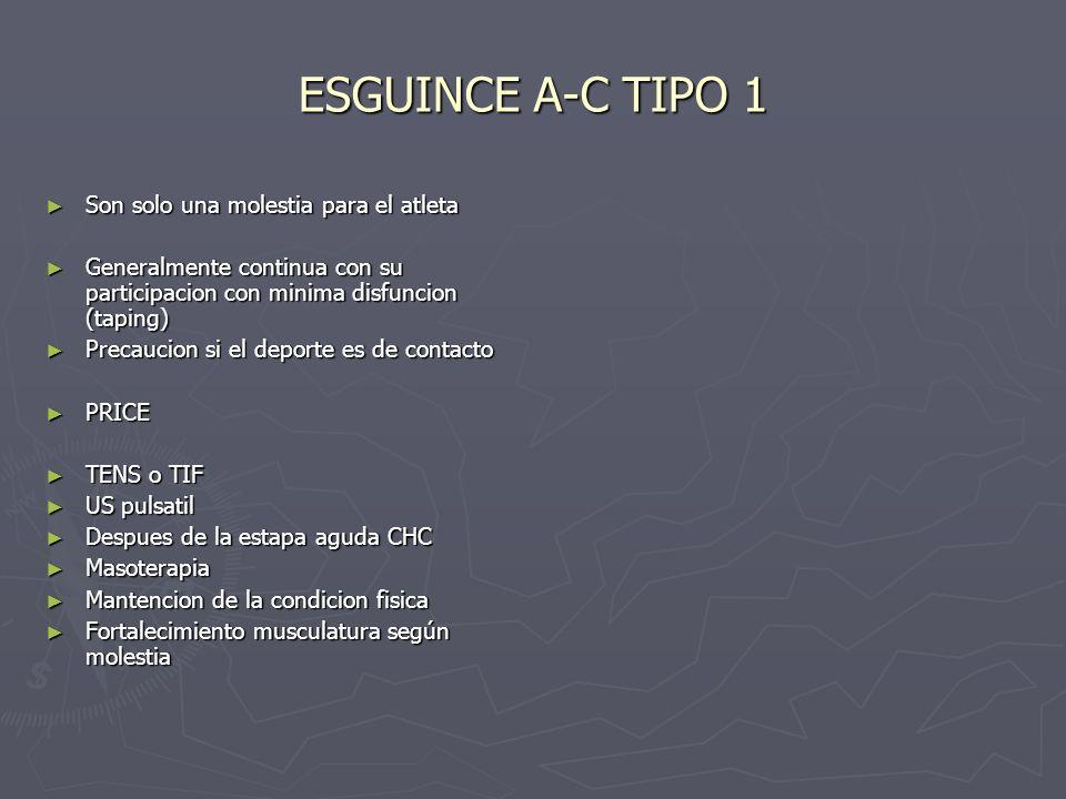 ESGUINCE A-C TIPO 1 Son solo una molestia para el atleta Son solo una molestia para el atleta Generalmente continua con su participacion con minima di