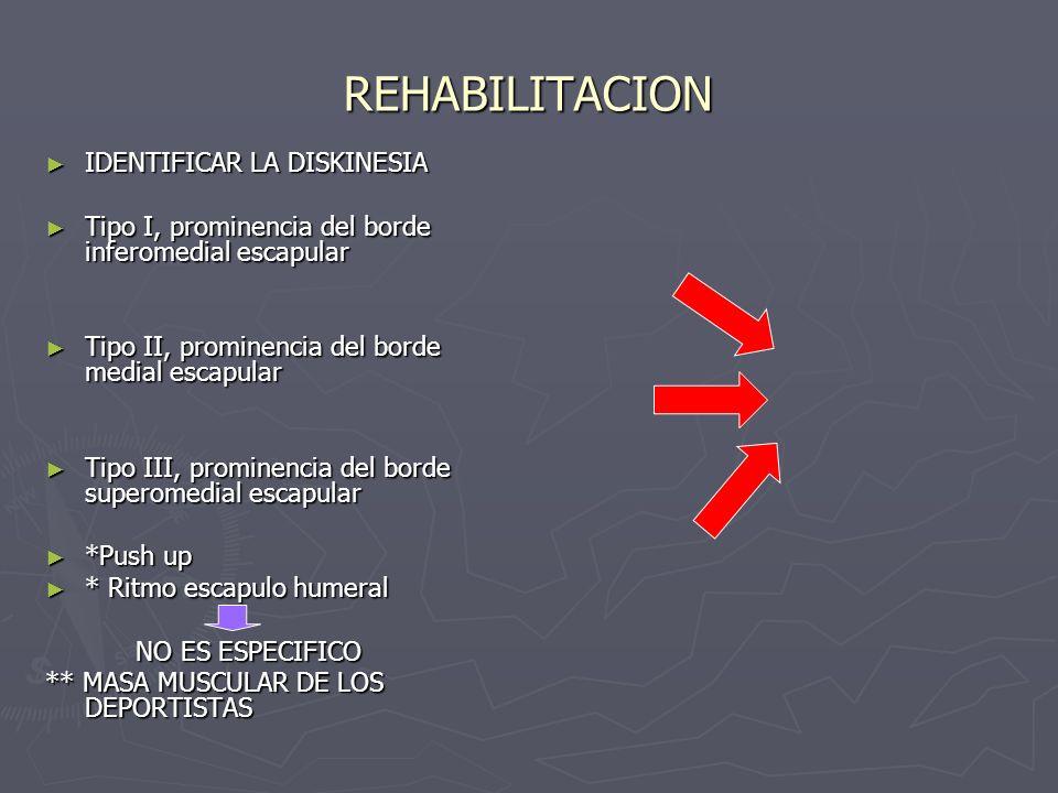 REHABILITACION DISKINESIA TIPO III DISKINESIA TIPO III NO HAY MUSCULATURA ACORTADA NO HAY MUSCULATURA ACORTADA Debilidad de trapecio superior Debilidad de trapecio superior Debilidad del elevador de la escapula Debilidad del elevador de la escapula PUEDE DARSE COMBINADA PUEDE DARSE COMBINADA